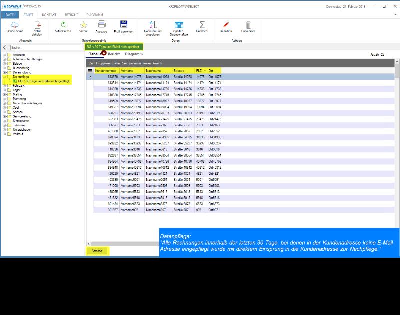 Datenpflege